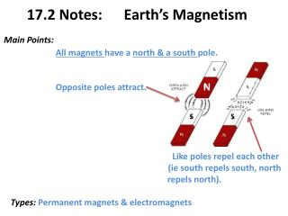 17.2 Notes:      Earth's Magnetism