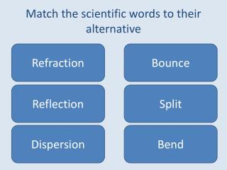 Match the scientific words to their alternative