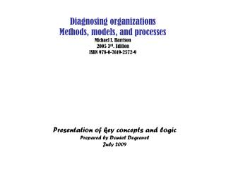 Diagnosing organizations Methods, models, and processes Michael I. Harrison 2005 3rd. Edition ISBN 978-0-7619-2572-9