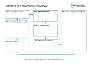 Reflecting on a challenging achievement