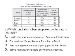 1.) Which  conclusion is best supported by the data in this table?
