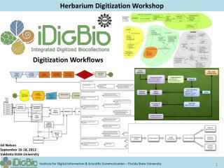 Herbarium Digitization Workshop