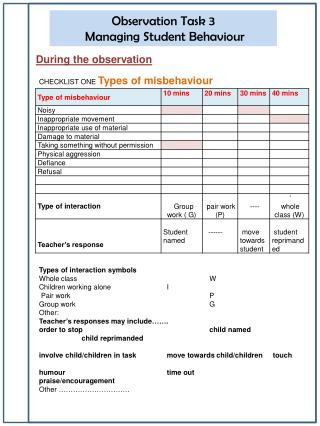 CHECKLIST ONE Types of  misbehaviour Types of interaction symbols Whole class				W
