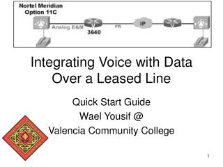 Integrating Voice with Data Over a Leased Line