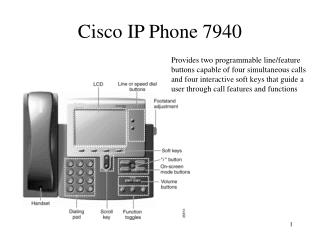 Cisco IP Phone 7940