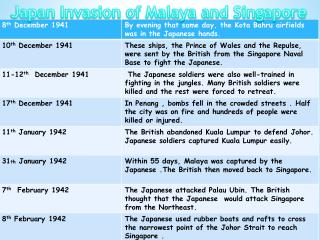 Japan Invasion of Malaya and Singapore