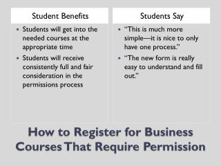 How to Register for Business Courses That Require Permission