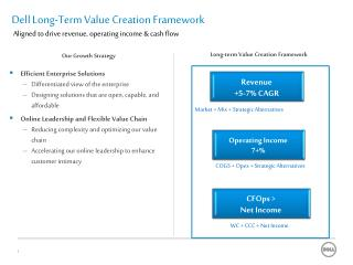 Dell  Long-Term Value Creation Framework Aligned to drive revenue, operating income & cash flow