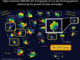 SDSS   v.s .  zCOSMOS Yingjie Peng Advisor: Simon Lilly