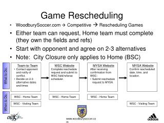 Game Rescheduling