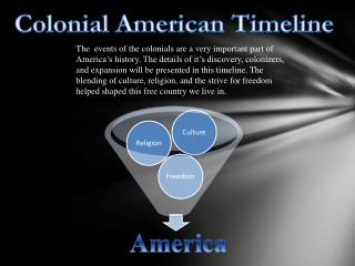 Colonial American Timeline