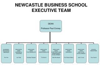 NEWCASTLE BUSINESS SCHOOL EXECUTIVE TEAM