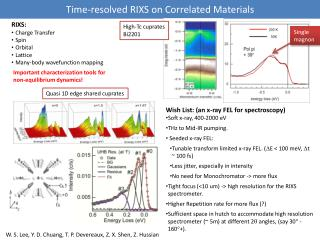 Time-resolved RIXS on Correlated Materials