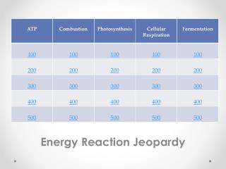 Energy Reaction Jeopardy