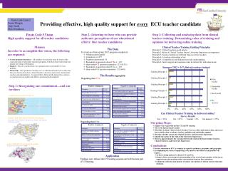 Providing effective, high quality support for  every  ECU teacher candidate