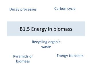 B1.5 Energy in biomass