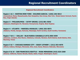 Regional Recruitment Coordinators