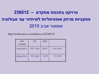 פרויקט בתכנות מתקדם  –   512 236 פונקציות מרחק  אופטימליות לשיחזור  עצי אבולוציה סמסטר אביב 2010