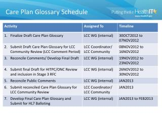 Care Plan Glossary Schedule