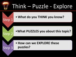 Think – Puzzle - Explore