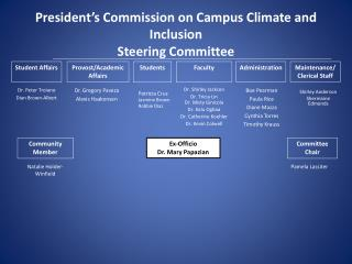 President�s Commission on Campus Climate and Inclusion Steering Committee