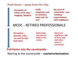 MEDC - RETIRED PROFESSIONALS