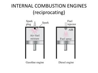 INTERNAL COMBUSTION ENGINES (reciprocating)