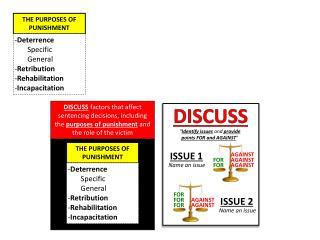 THE PURPOSES OF PUNISHMENT