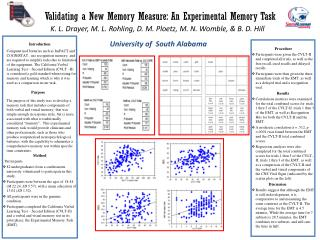 Validating a New Memory Measure: An Experimental Memory Task