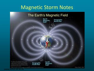 Magnetic Storm Notes