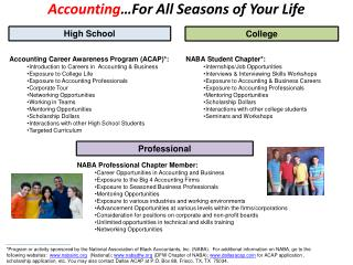 Accounting �For All Seasons of Your Life