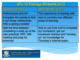 6 Px 10  Paenga-Wh ā wh ā  2013
