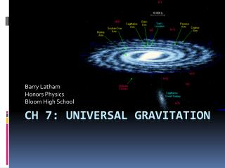Ch 7: Universal Gravitation