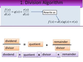 1. Division Algorithm