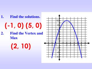 Find the solutions. Find the Vertex and Max