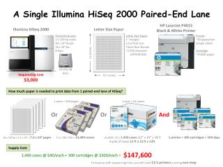 A Single  Illumina HiSeq  2000 Paired-End Lane