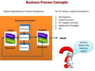 Business Process Concepts