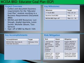 MCESA BRD: Educator Goal Plan (EGP)