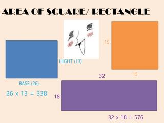 AREA OF SQUARE/ RECTANGLE