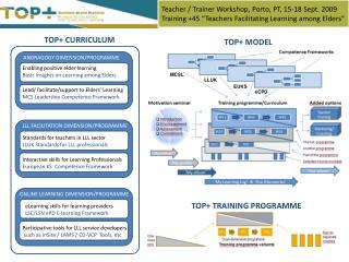 Teacher / Trainer Workshop, Porto, PT, 15-18 Sept. 2009