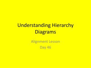 Understanding Hierarchy Diagrams