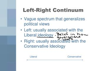 Left-Right Continuum