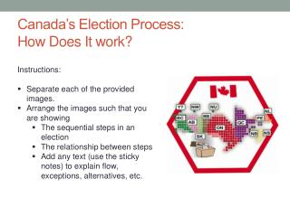 Canada's Election Process:  How Does It work?