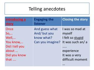 Telling anecdotes