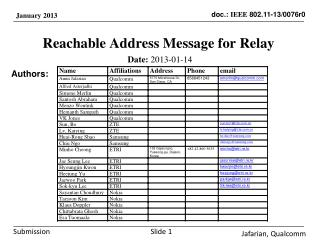 Reachable Address  Message  for Relay