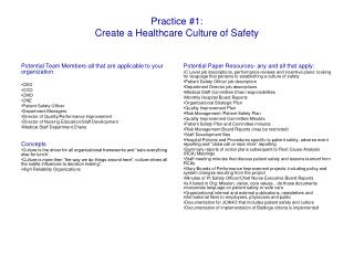 Practice 1: Create a Healthcare Culture of Safety