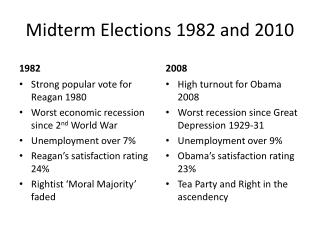 Midterm Elections 1982 and 2010