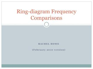 Ring-diagram Frequency Comparisons