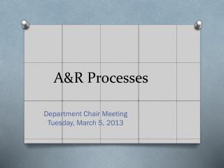 A&R Processes
