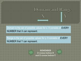 Domain and Range                               X         Y